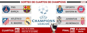 Eliminatorias de cuartos Champions League