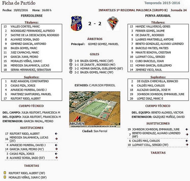 Jornada 24 Ferriolense-Peña Arrabal 2-2