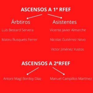 ASCENSOS-A-1ª-RFEF-2